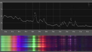 New optical spectrometer